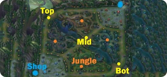 How to play lol