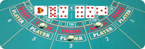 Baccarat bank third card