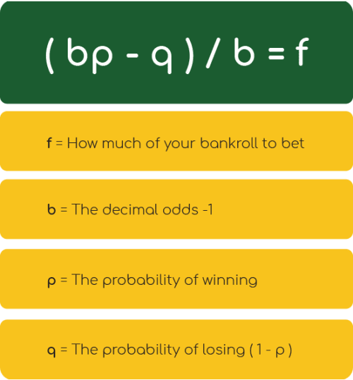 kelly criterion equation