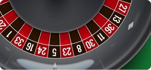 Roulette Tiers du cylinder